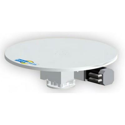 Поворотные столы DriveSet MR175 (вращающиеся модули)