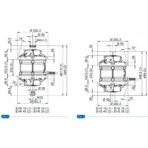 Вибромоторы EVR-EVS